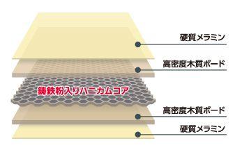 kouzou asr2 compressor - オーディオラックで音は変わる!おすすめメーカー大全 その1