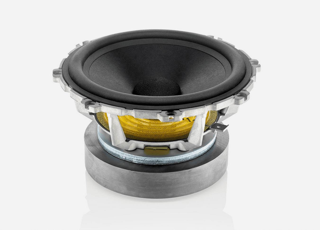 Aerofoil compressor - B&W(Bowers & Wilkins)トールボーイスピーカー704S2のレビュー【30万円台】